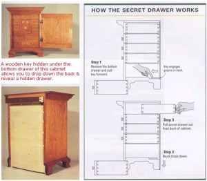 Wooden furniture with secret hidden compartments