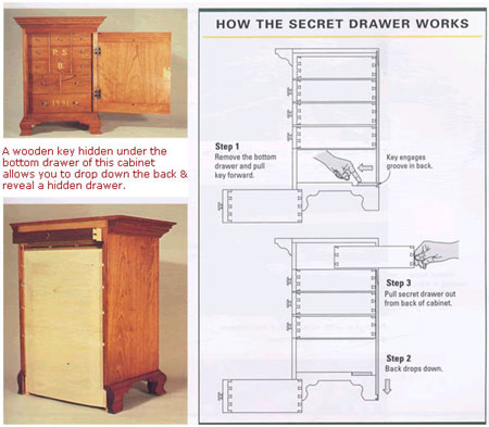 Box with Hidden Compartment Plans