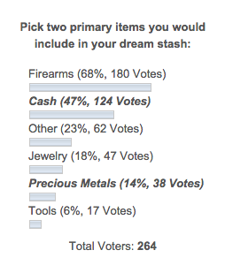 What two primary items would you include in your dream stash?