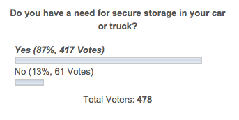 Do you have a need for secure storage in your car or truck?